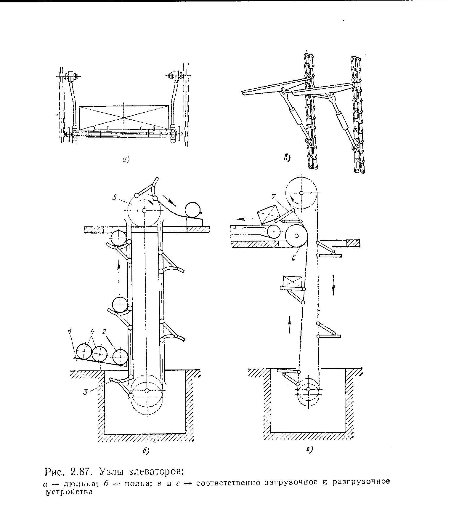 Загрузка элеватора лапка для швейной машинки верхний транспортер