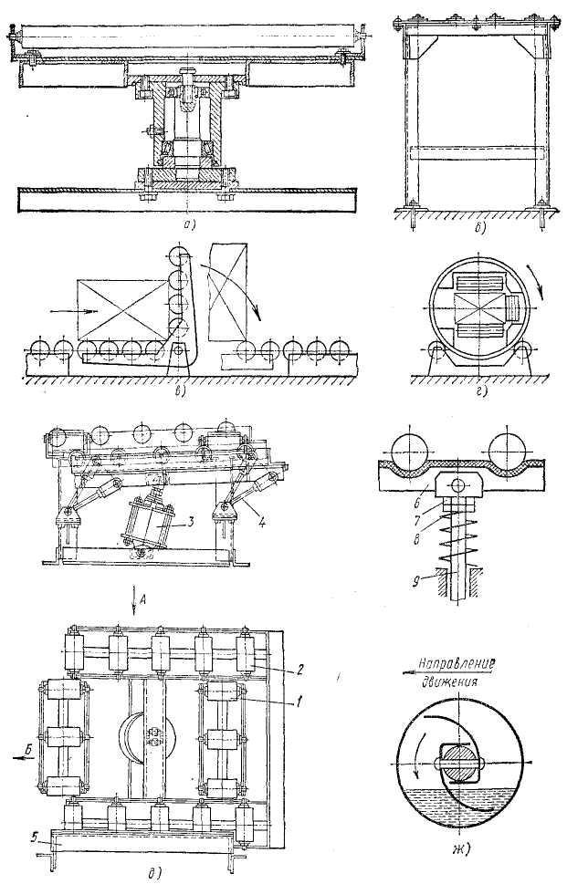 Роликовый транспортер реферат конвейер в лаве