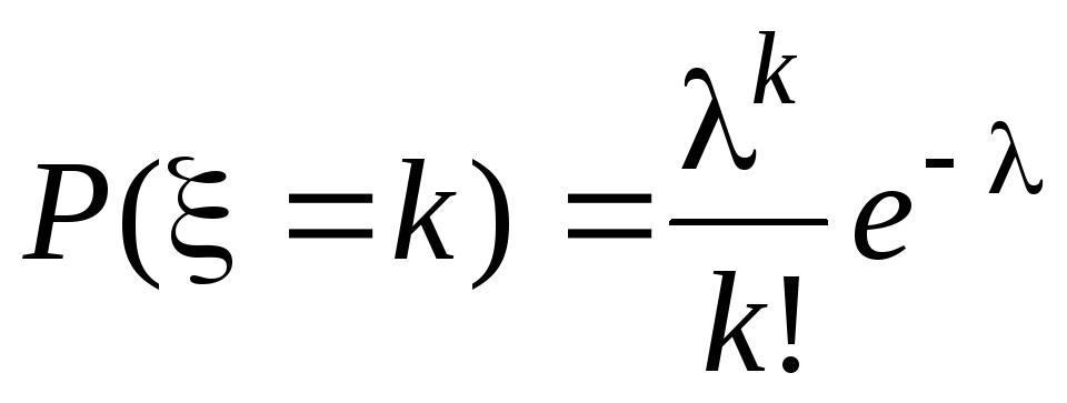 Геометрическое распределение
