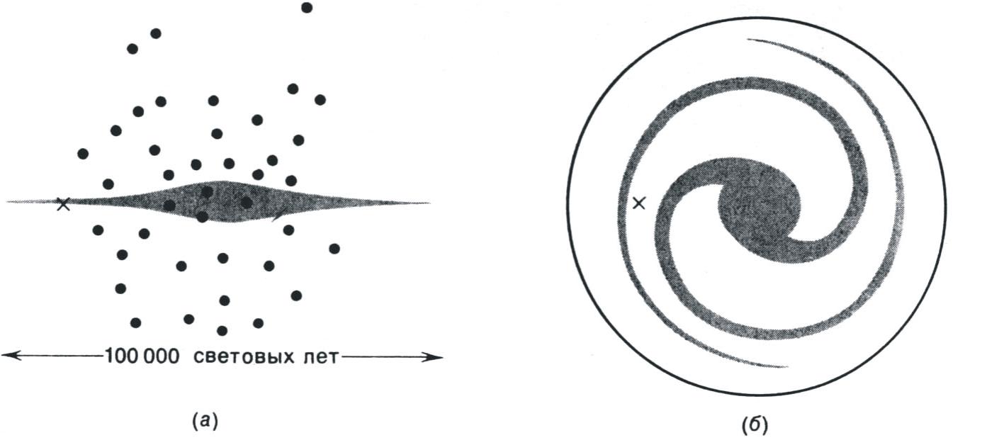 схема строения галактики фото