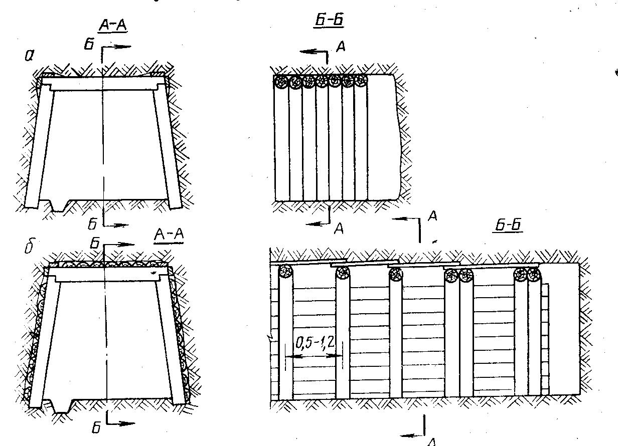 как определить форму крепи