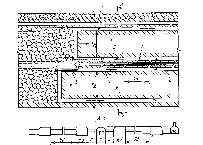 панельно блоковая схема подготовки