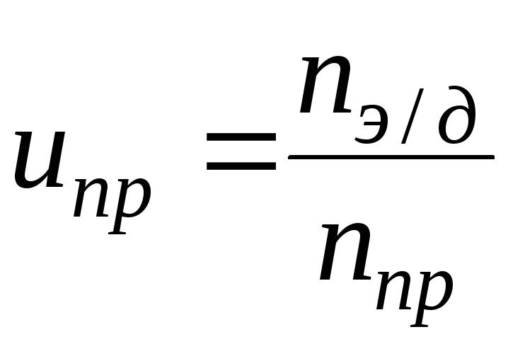 передаточное число редуктора конвейера
