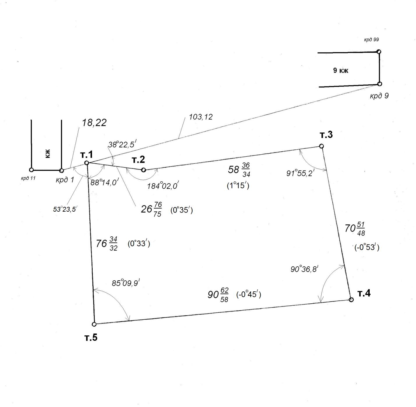 стабилизаторов различие горизонтальной тахиометрический съемки всегда можете купить