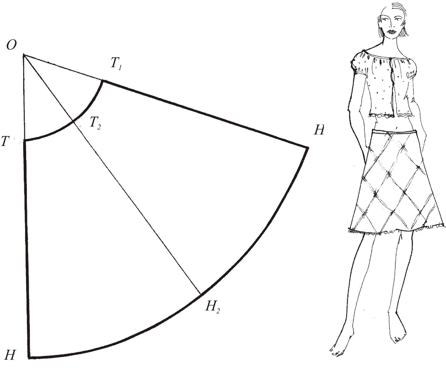 Как сшить юбку по деталям 582