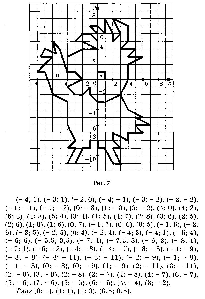 тени картинки на координатной плоскости с координатами открытии