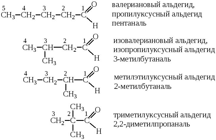 Окисление гидроксильной группы в кетогруппу