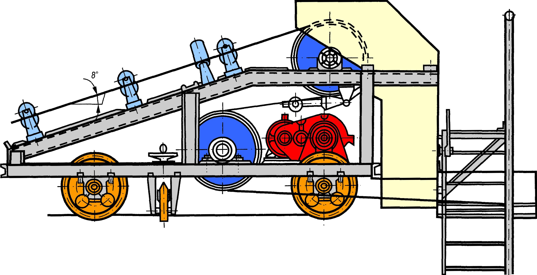 реверсивный конвейер с тележкой