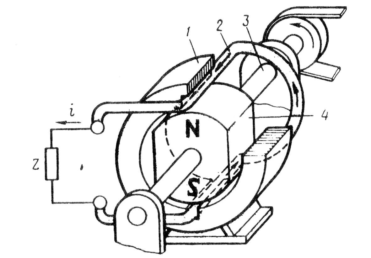 генератор картинок в схемы кухонные, модульные, кожаные