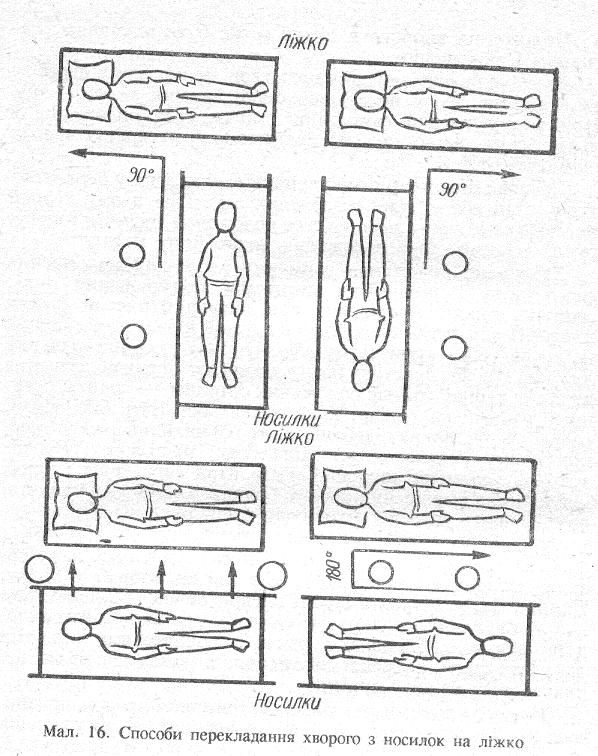 Сантарна обробка хворого в приймальному вддленн з педикульозом
