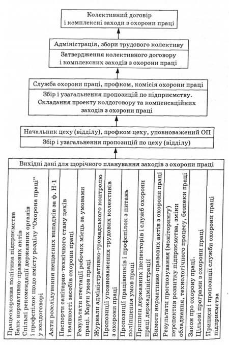 посадова інструкція охоронця підприємства