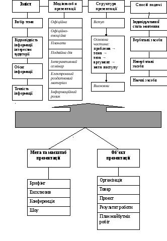 реферат науковий етикет наукова дискуся та  правила