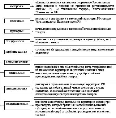 Какие льготы имеет мать одиночка в 2019 году ростовской области