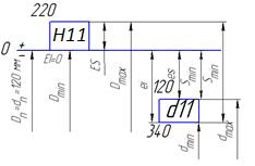 Схемы 85