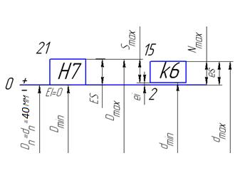 Схемы 203