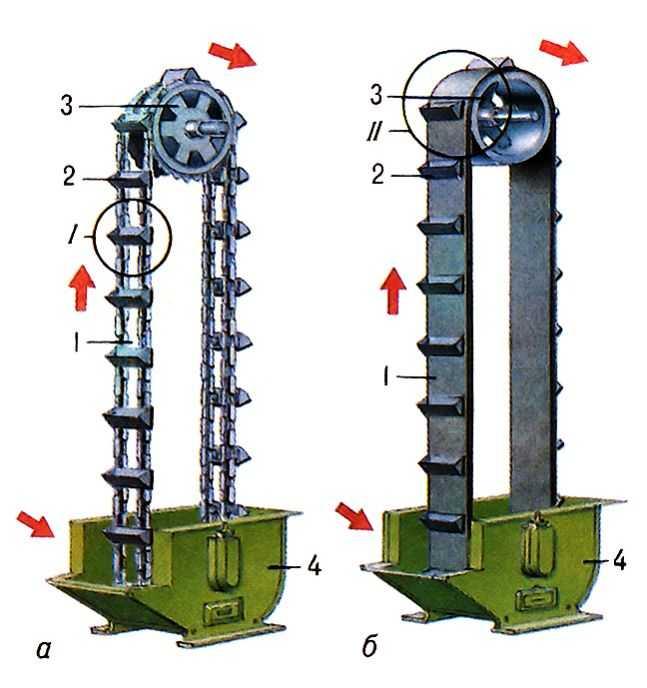 Элеваторы и конвейеры последовательность монтажа ленточного конвейера