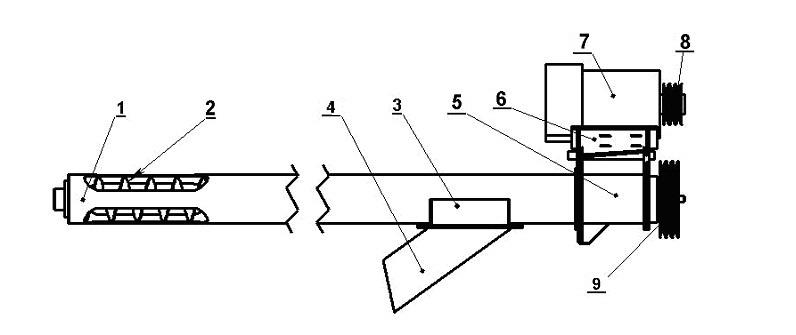 Техника безопасности винтового конвейера типы роликовых конвейеров