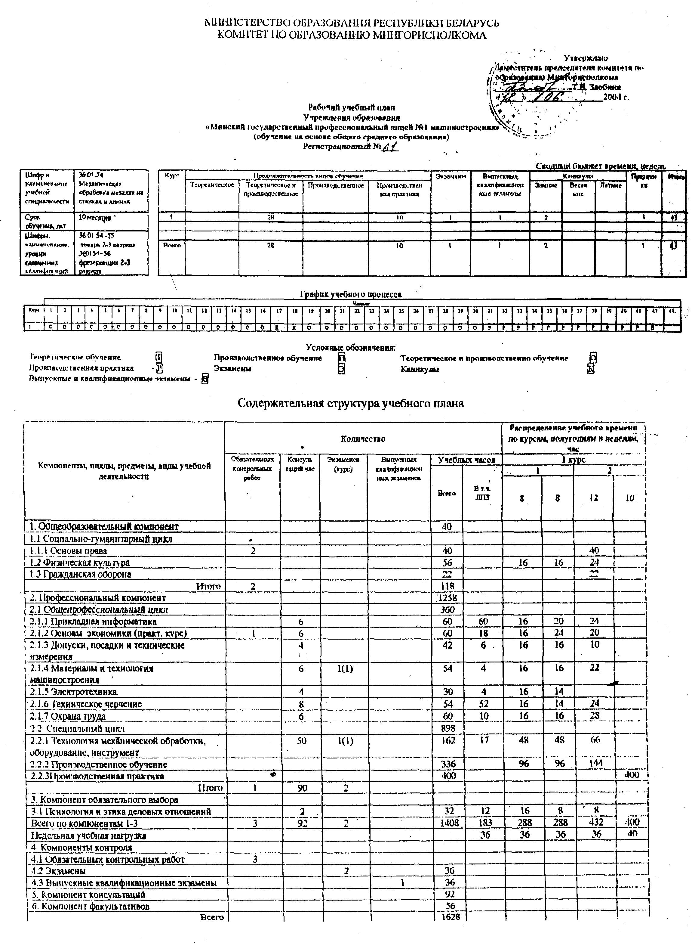 Что такое исходные данные к курсовой работе 9447