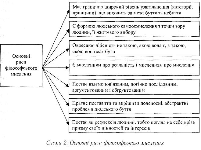 Психоаналітична філософія