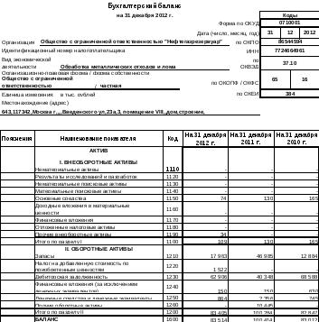 Календарно тематический план прохождения производственной  Приложение 3