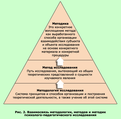 категории методика формирования понятия и обучения нумерациив концентре тысячи что турагентство