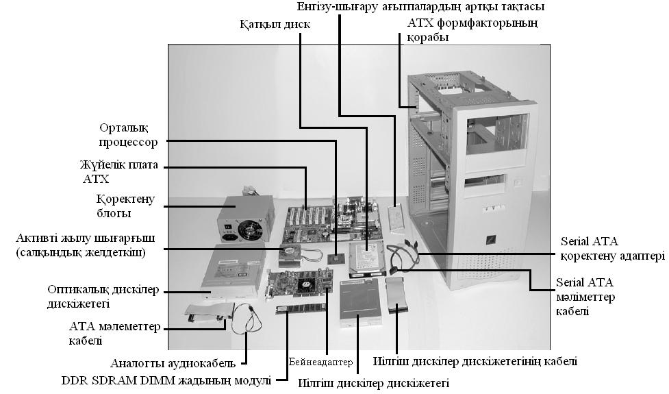 Компьютер монтажная схема системного