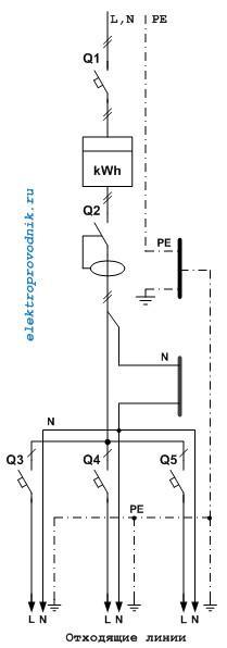 Схема подключения счетчика электроэнергии трехфазного