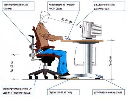 Безопасность при работе с компьютером реферат 2144