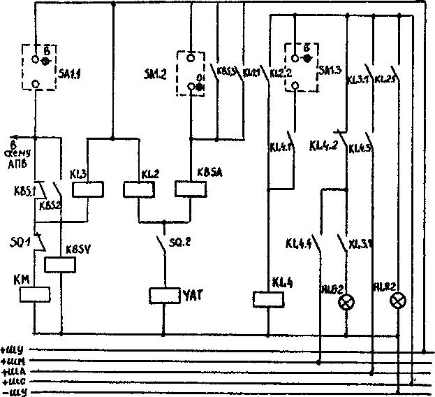 пмоф диаграммы ключа