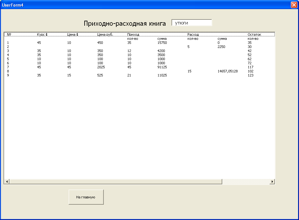 Реферат создание электронных таблиц 1133