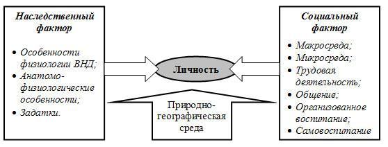 Роль наследственности и среды в развитии алкоголизма лечение от алкоголизма донецкая область