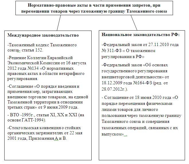 Образец и пример заполнения приказа об организации технического надзора за безопасной эксплуатацией грузоподъемных