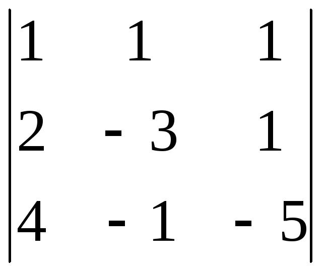 Тема Элементы комбинаторики и теории вероятностей а