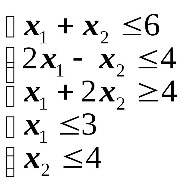 Контрольная работа по методам оптимальных решений Вариант