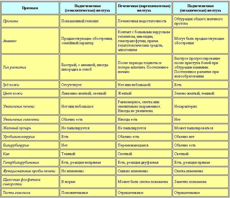 Прививка дифтерия столбняк гепатит в