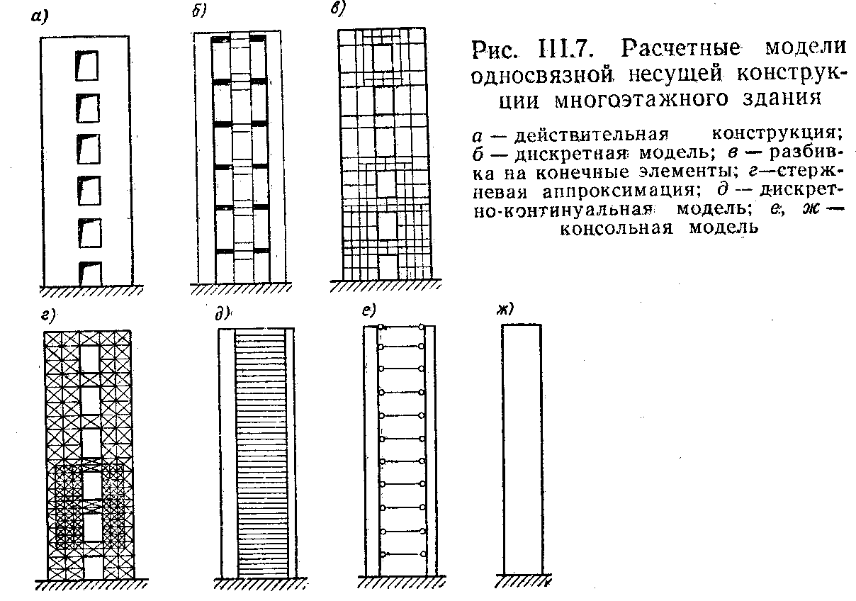 Расчетные модели схемы