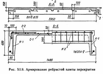 Плита покрытия ребристая армирование производители жби на урале
