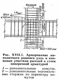 Конструкции шпонок в подпорных стенах