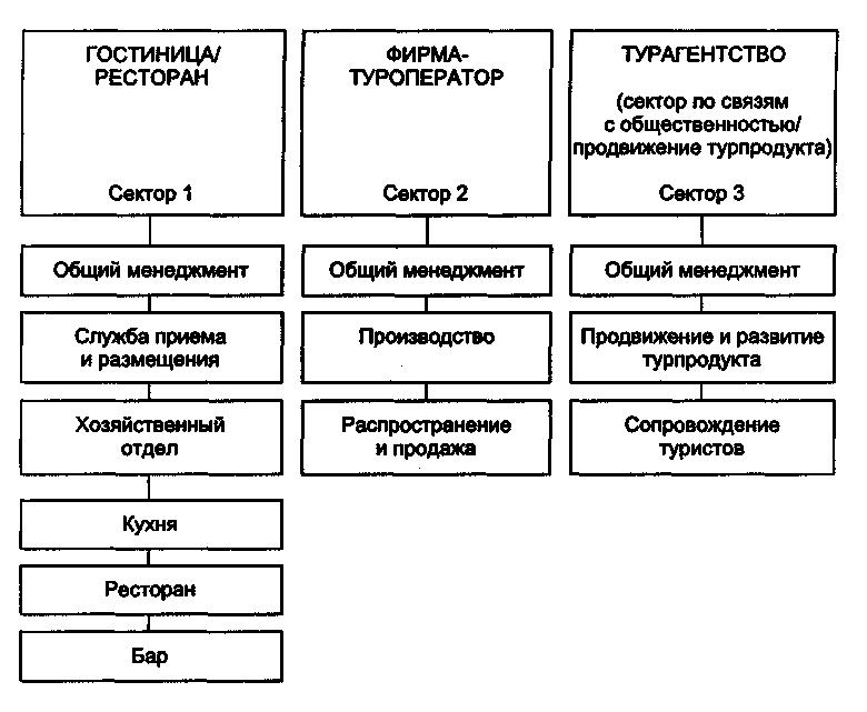 квартир Новосибирске, код по еткс администратор кафе общепит сне