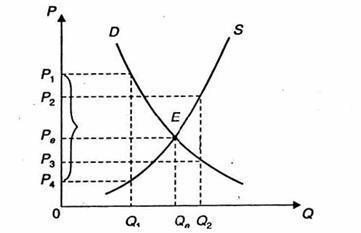 Курсовая работа рыночное равновесие и его модели виктория сикрет не будет выпускать купальники