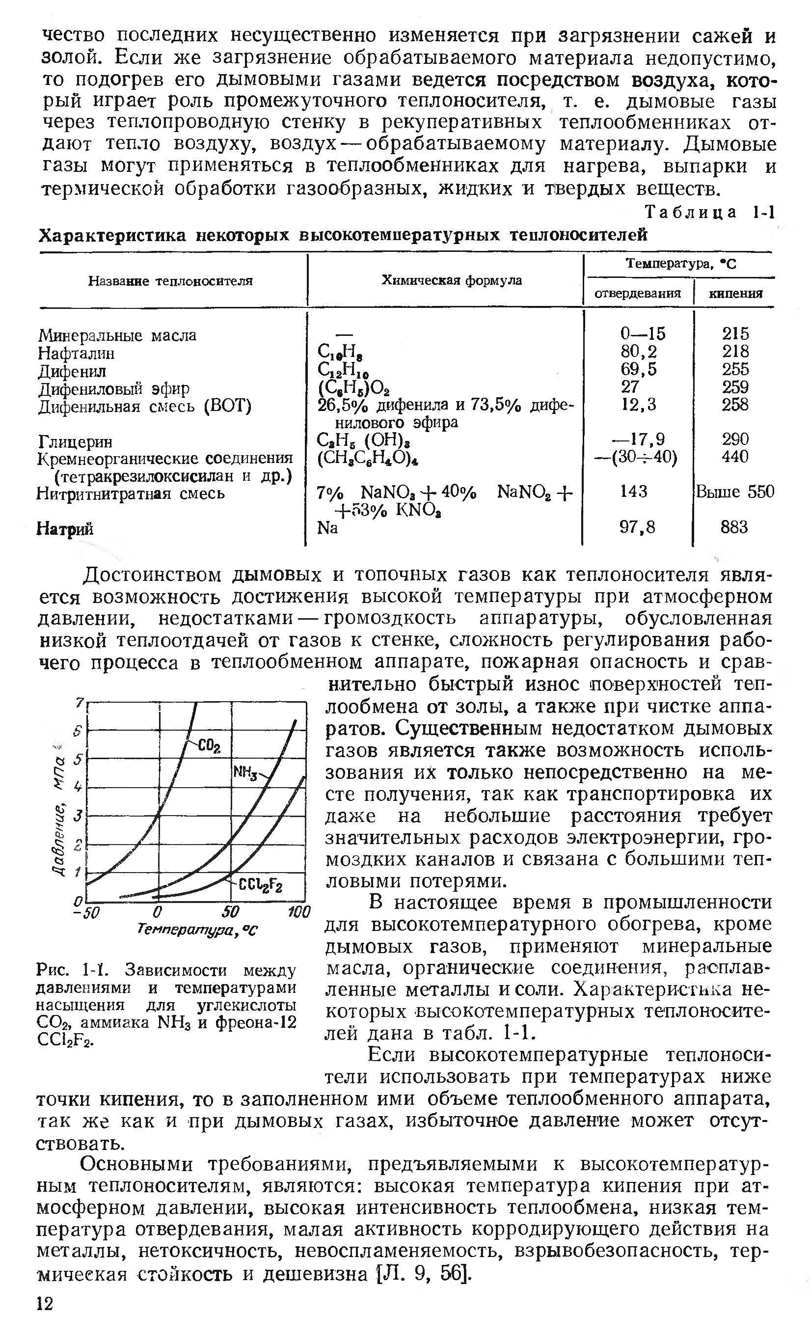 Теплообменники их классификация и назначение прибавка на коррозию теплообменника