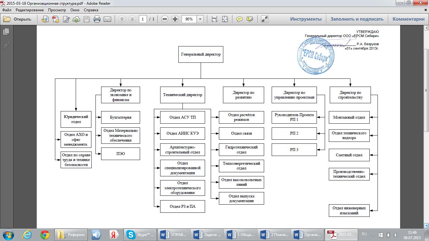 Структура подразделений предприятия схема фото 801