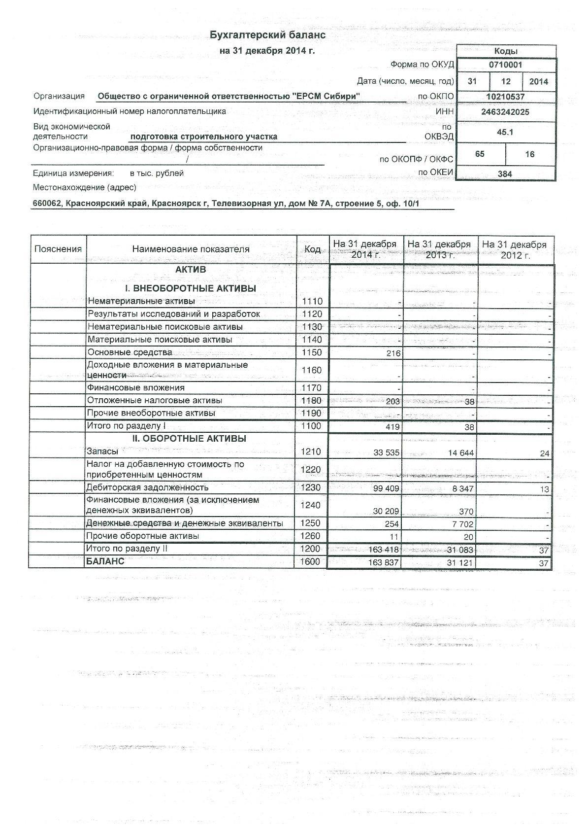 Приложение а Бухгалтерский баланс форма №