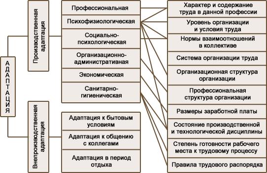 Образцы рапортов сотрудников полиции