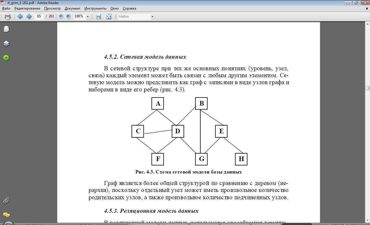 схема иерархическую модель памяти