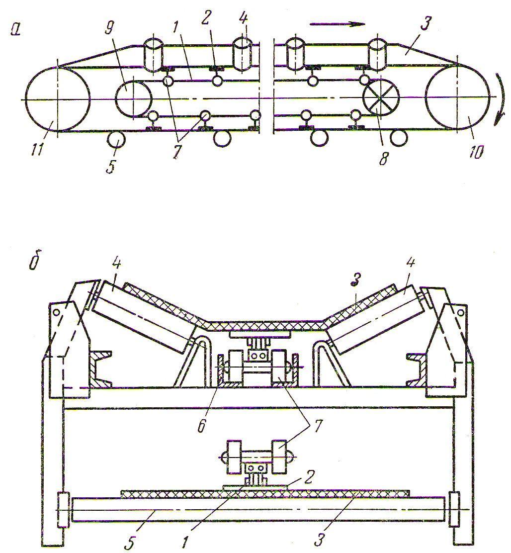 Конвейер ленточно цепной конструкция сборочный конвейер фольксваген видео