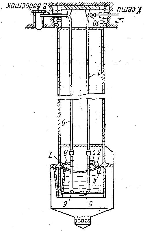 Минимальное расстояние артскажин от водонапорных башен