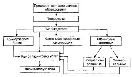 Реорганизация и ликвидация банков рб