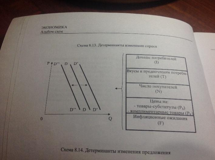 Контрольная работа по методам и моделям в экономике 5903