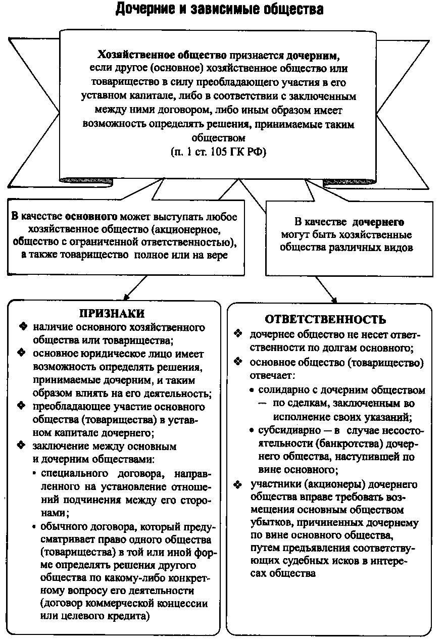 Адрес налоговой курск